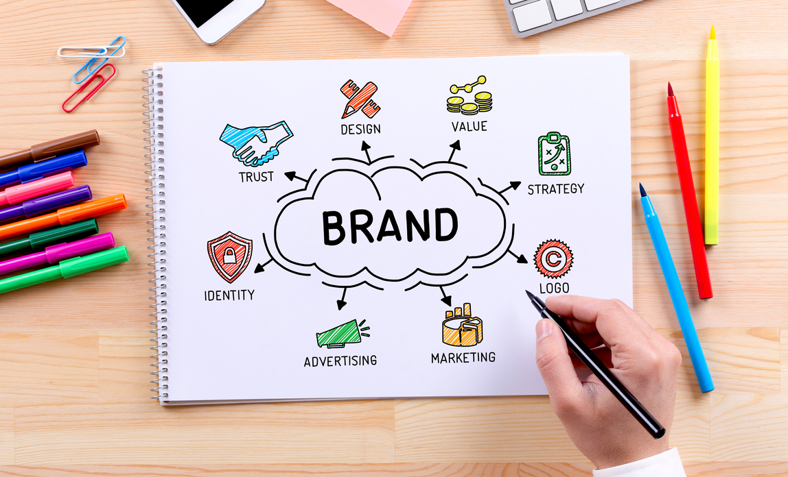 Content Marketing là gì ? Sức mạnh của Content Marketing