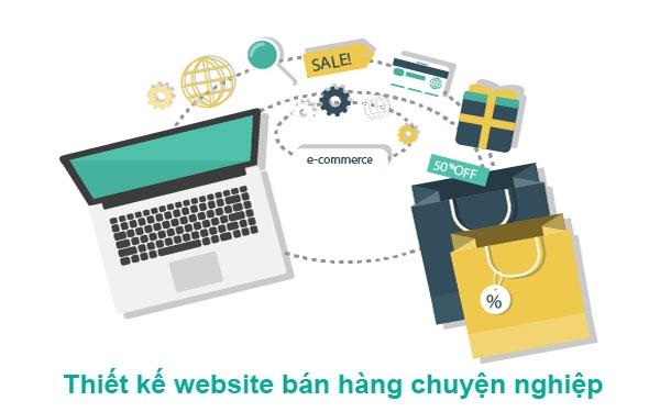 Thiết Kế Website Bán Hàng Tăng Lượng Khách Hàng Nhanh Chóng